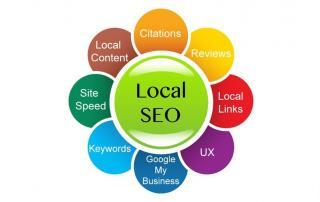 local seo search optimization