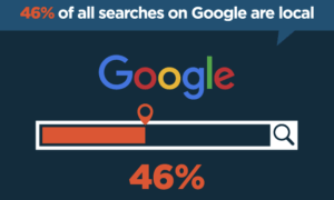 local SEO search statistics